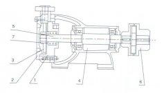肯富来水泵之W型旋涡泵的结构解析