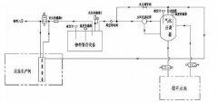 水环真空泵负压系统结构组成及其工作特点