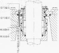 水泵机械密封的改进设计