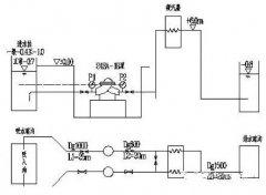 循环水泵汽蚀原因与改造实例