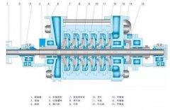 多级离心泵入口大多在驱动端,为什么?