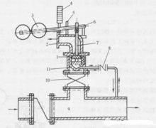 防止不锈钢管道离心泵升压过高有哪些措施