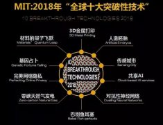 2018年全球10大突破性技术